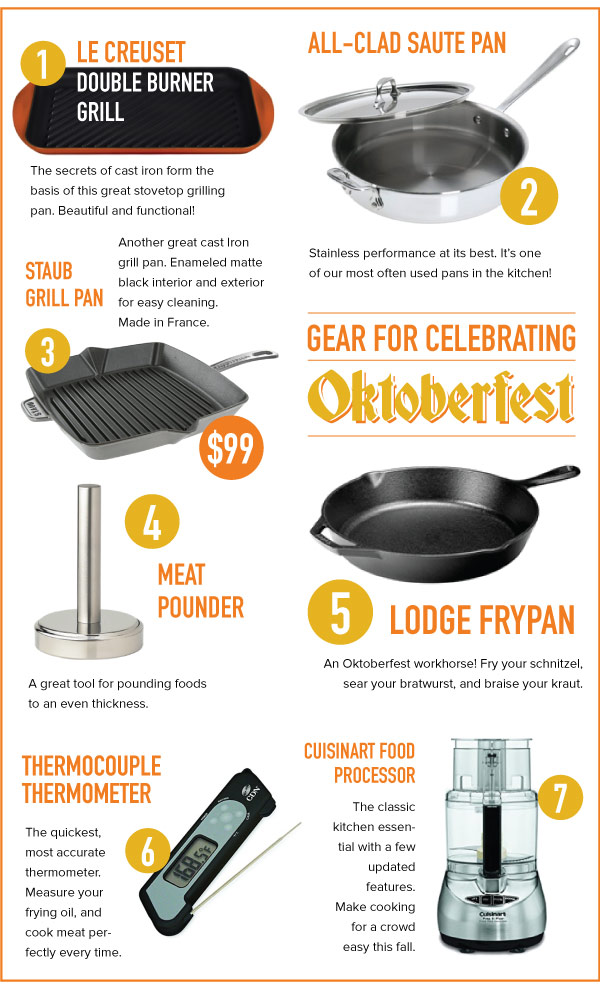 Oktoberfest Gear