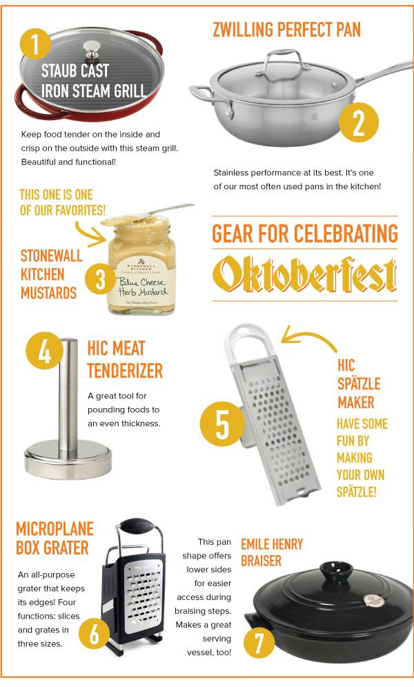 Gear for Celebrating Oktoberfest