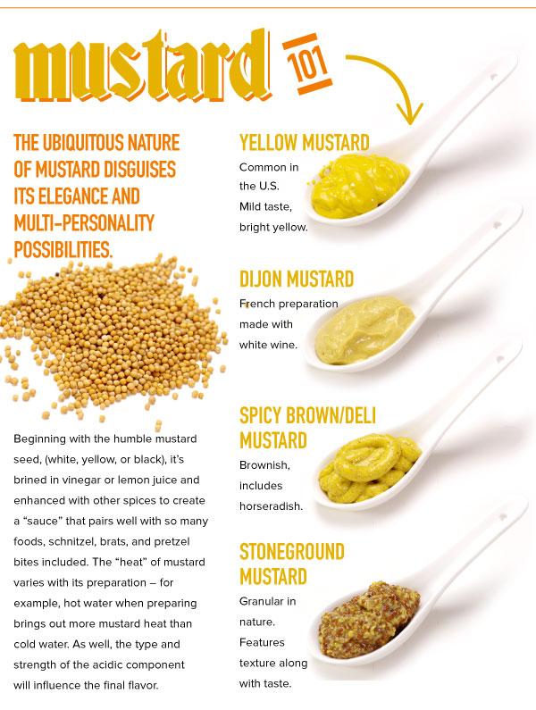 Mustard 101