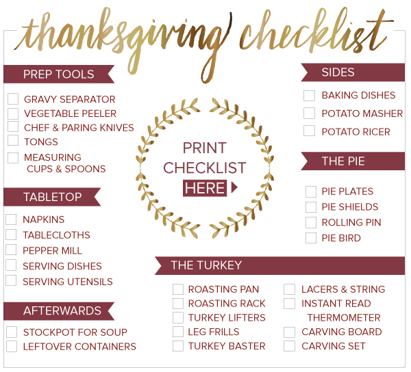 Thanksgiving Checklist