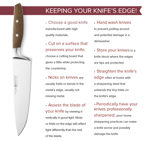 Keeping your Knife's Edge