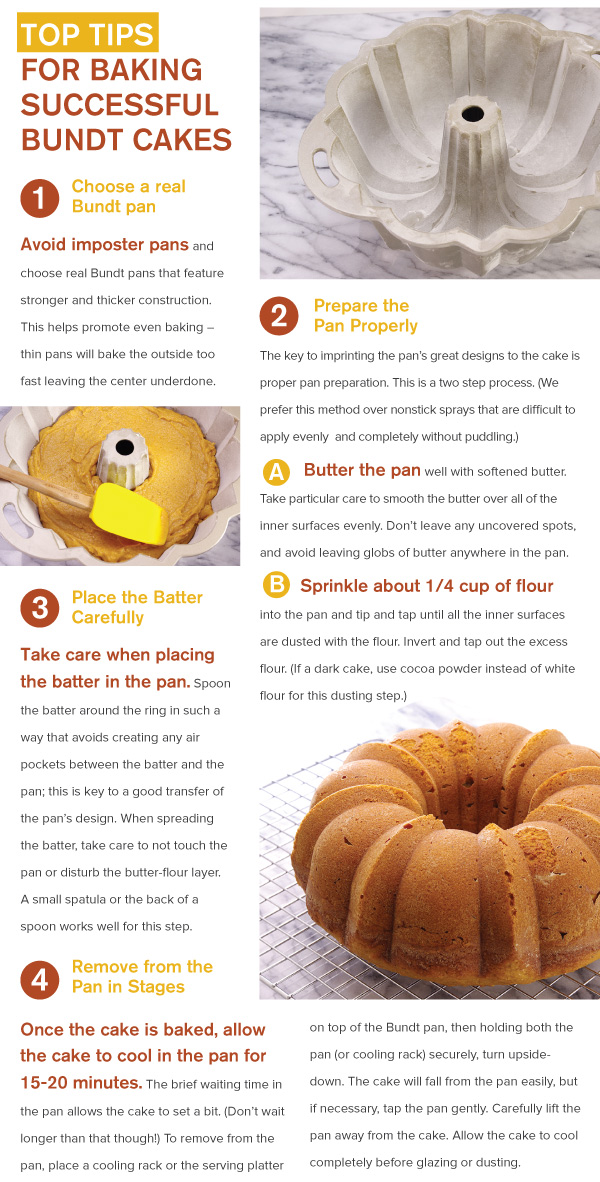 Top Tips for Baking Successful Bundt Cakes