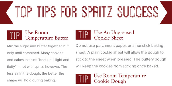 Top Tips for Spritz Success