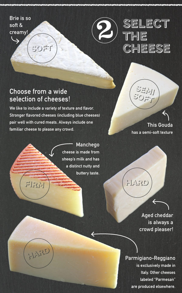 Select the Cheese