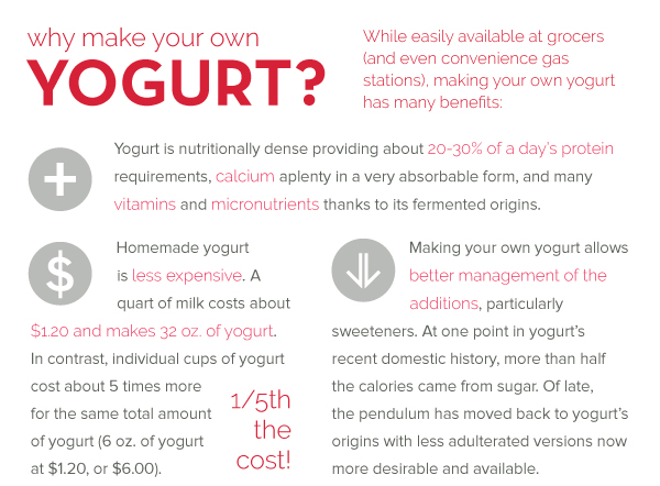Why make your own yogurt?
