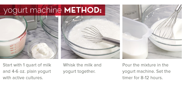Yogurt Machine Method