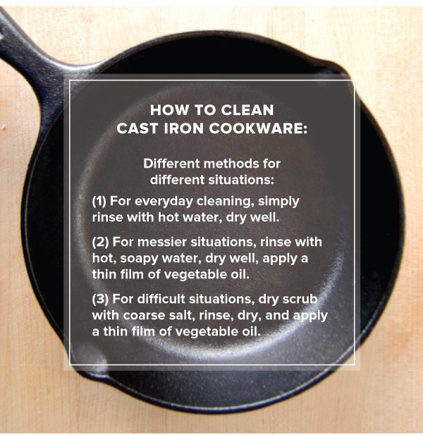 Cleaning Cast Iron