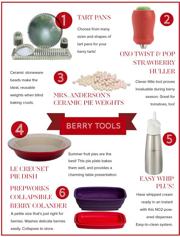 Berry Tools