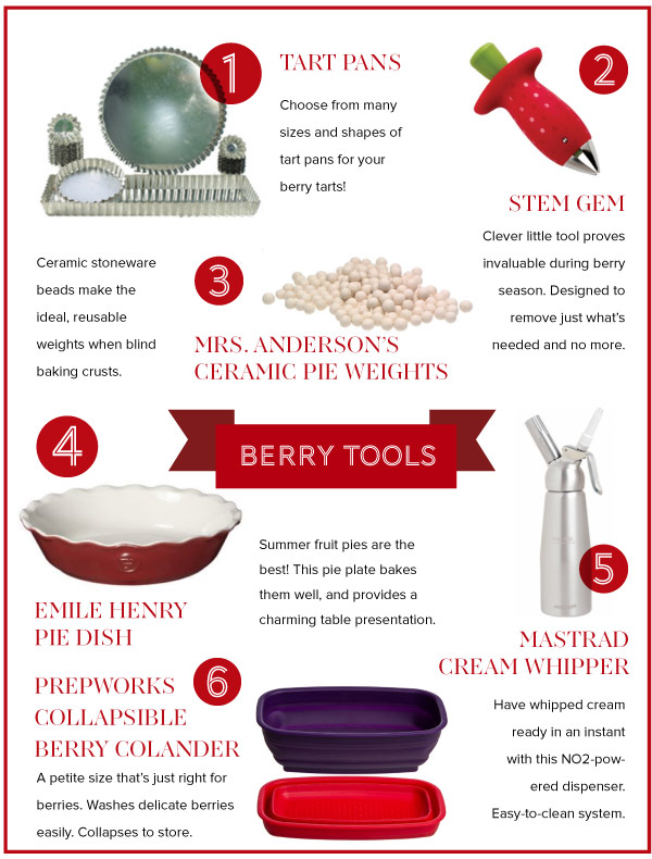 Berry Tools