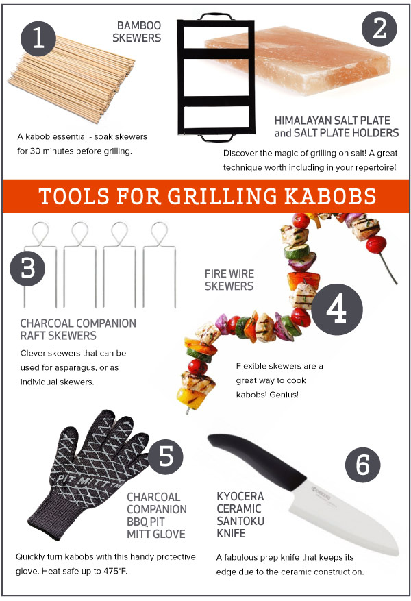 Tools for Grilling