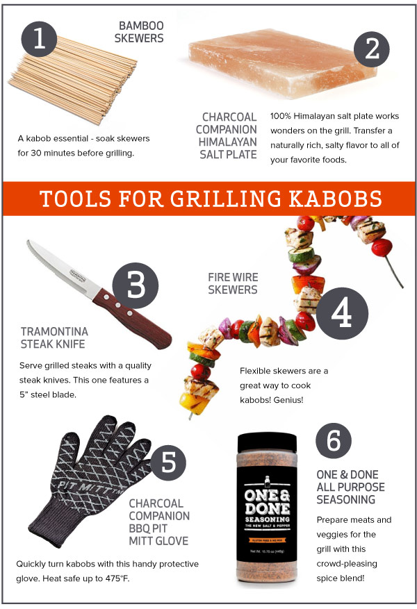 Tools for Grilling Kabobs