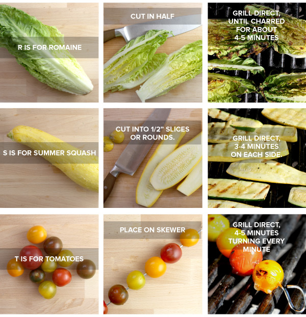 A to Z Grilling Guide