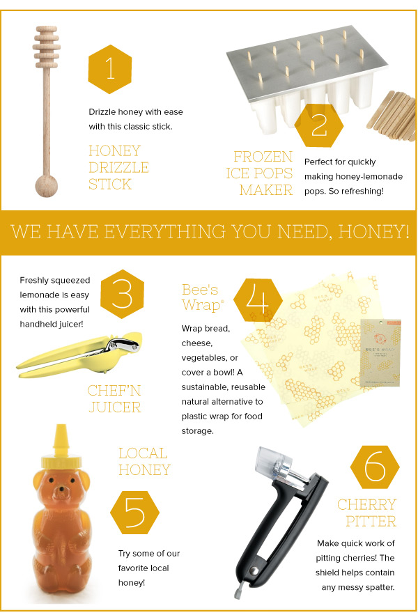 Honey Tools