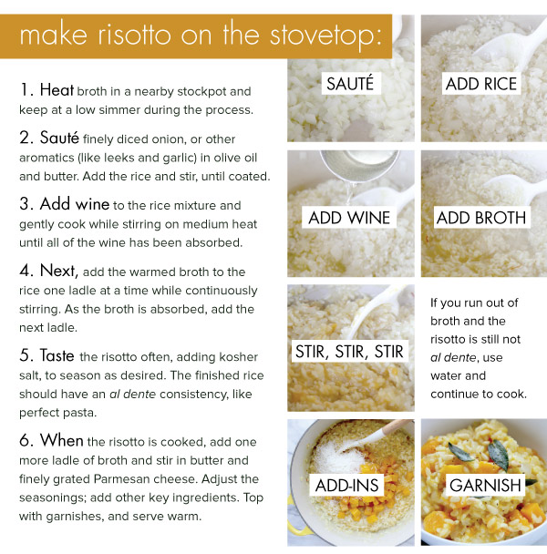Make Risotto on the Stovetop