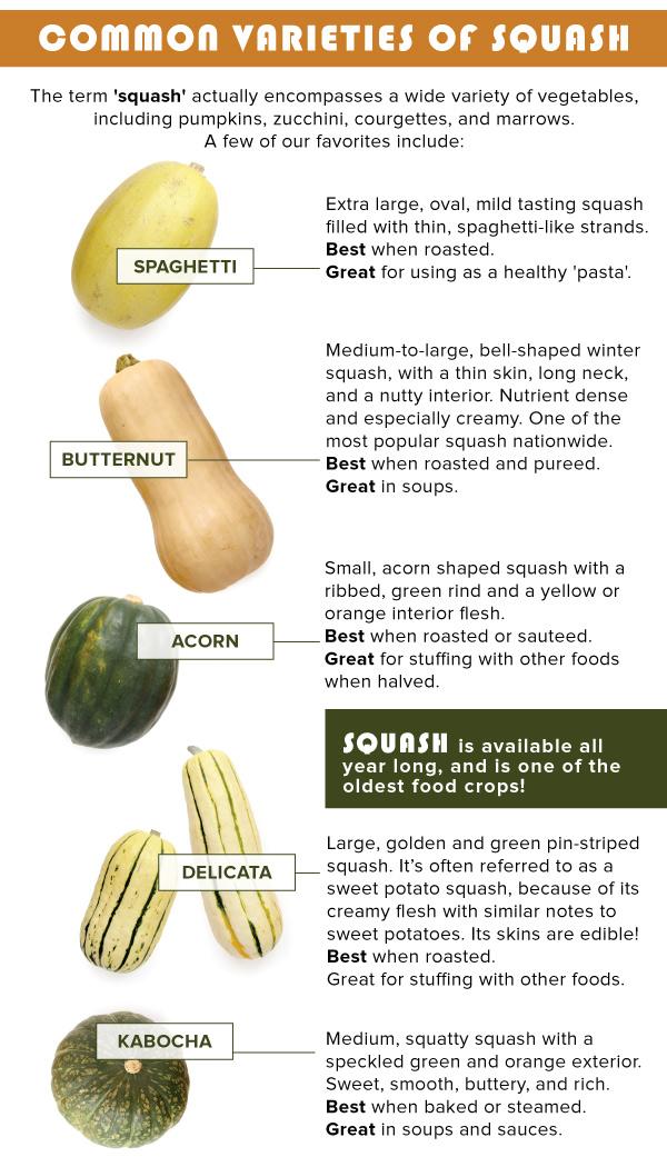 Varieties of Squash