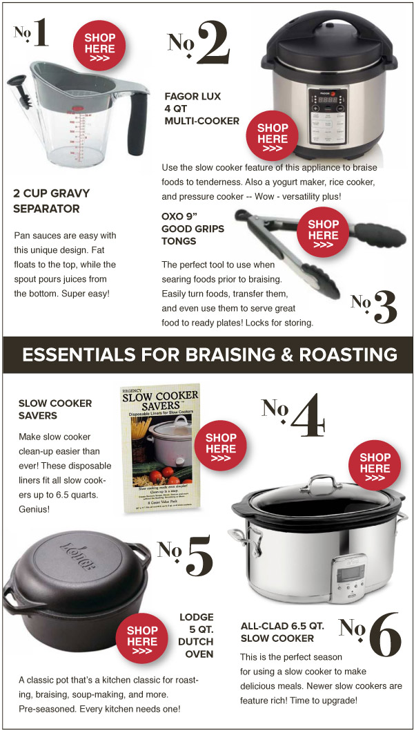 Tools for Braising and Roasting