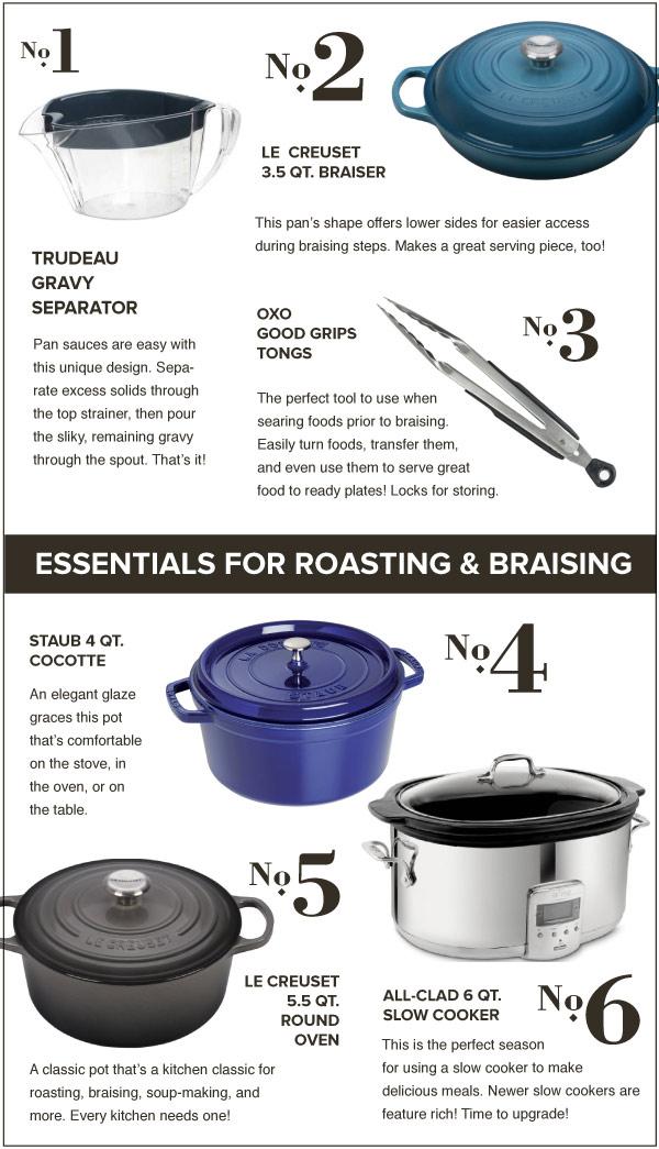 Essentials for Roasting and Braising