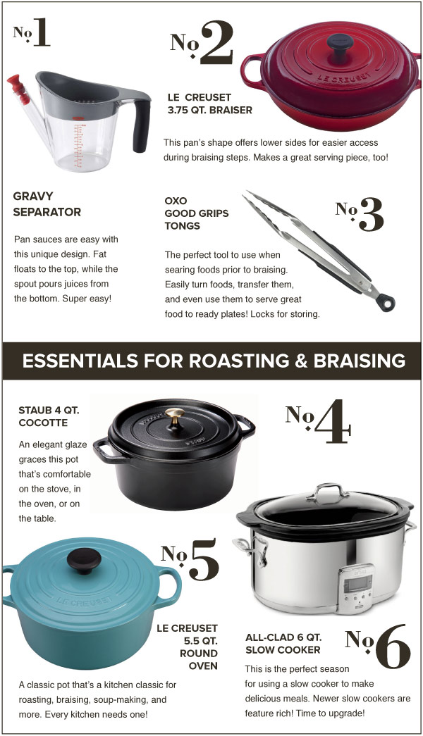 Essentials for Roasting and Braising