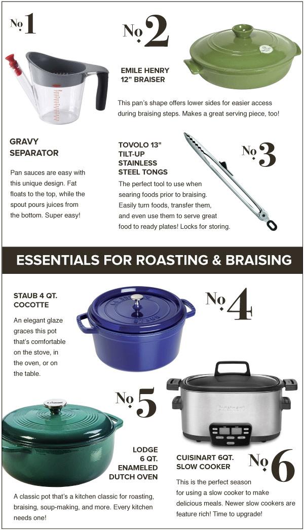 Essentials for Braising