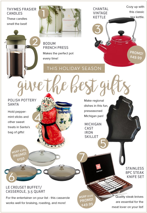 Gifts from your kitchen 28 images gifts from your for Kitchen gift ideas under 30