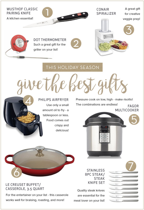 Gifts from your kitchen 28 images gifts from the for Kitchen gift ideas under 30