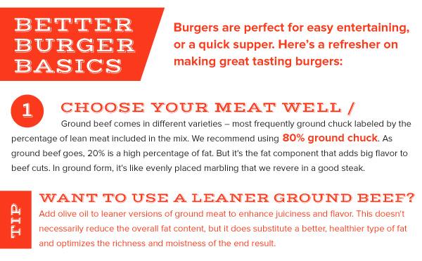 Better Burger Basics