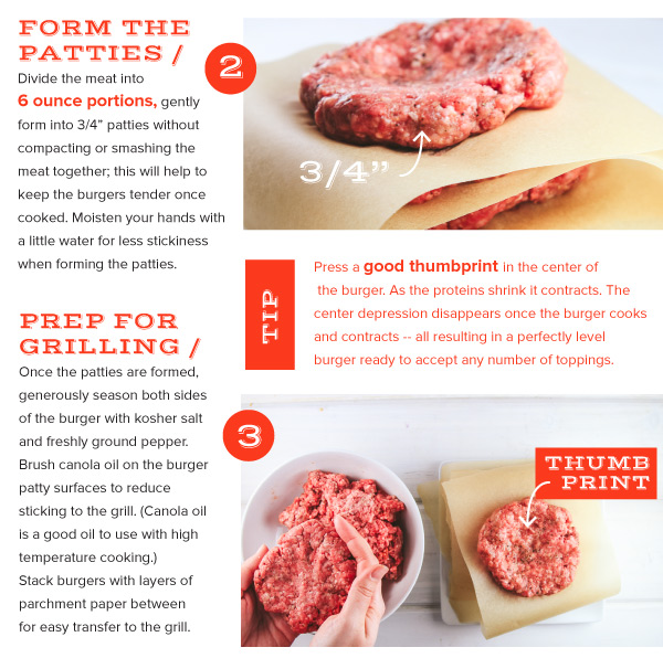 Better Burger Basics