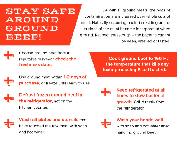 Stay Safe Around Ground Beef