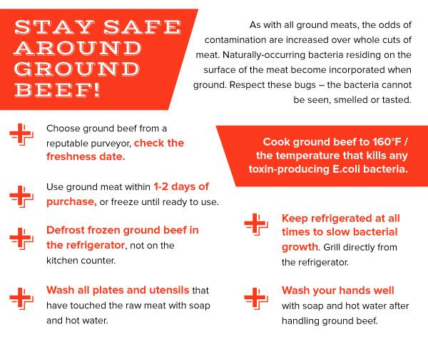 Stay Safe Around Ground Beef