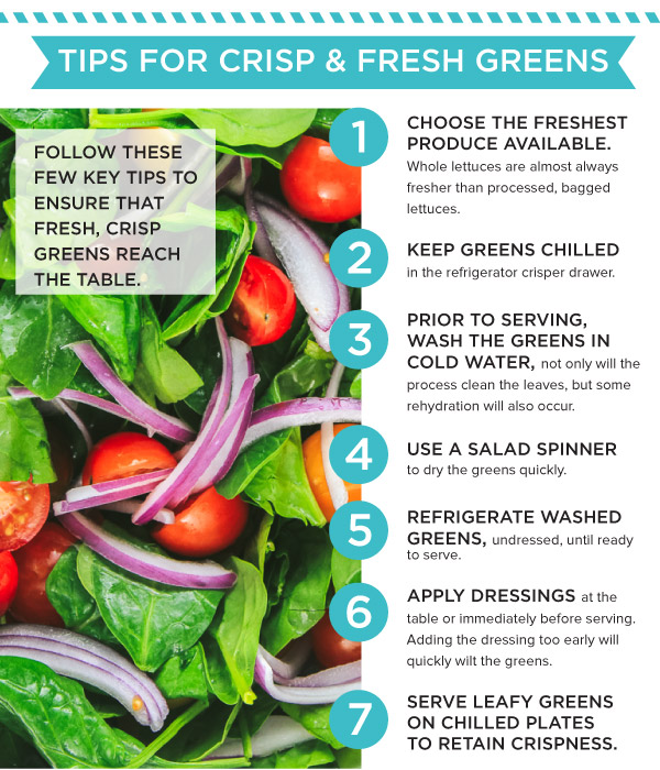 TIps for Crisp and Fresh Greens