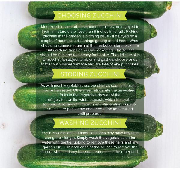 Zucchini Tips