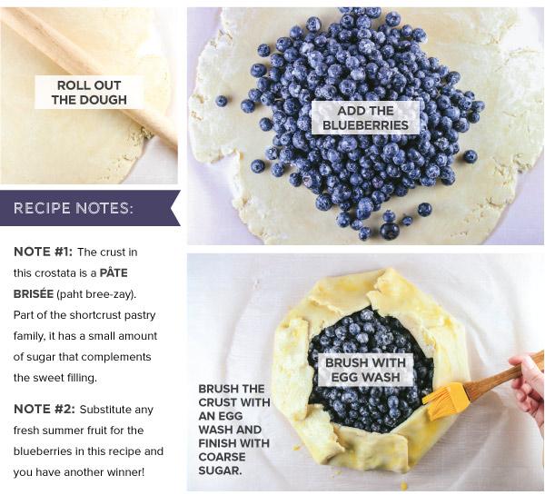 Fresh Blueberry Crostata